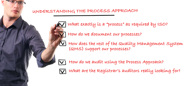 ISO 9001 Process Approach
