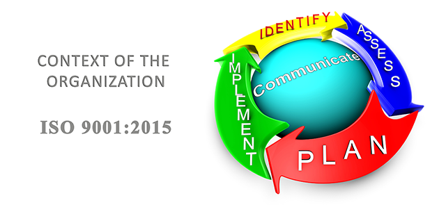 New Concept in ISO 9001:2015: Context of the Organization